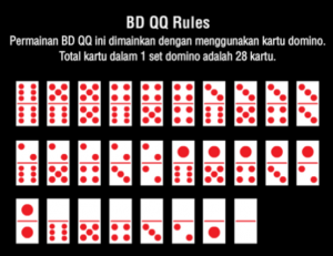 Mengenal Permainan Terbaru BD QQ dari Pkv Games